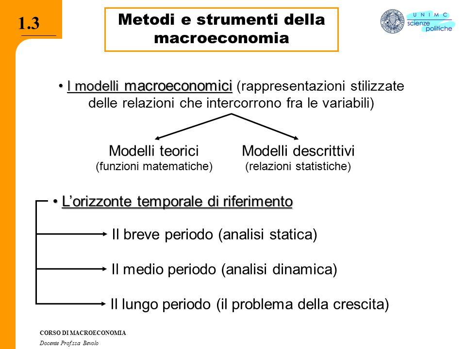 2.2.1 CORSO DI MACROECONOMIA Docente Prof.ssa Bevolo 1.4 Relazioni fra grandezze macroeconomiche (le variabili dei modelli) Variabili endogene: spiegate all'interno del modello (le incognite) Variabili esogene: esterne al modello (variabili esplicative) Variabili dipendenti Variabili indipendenti Variabili stock (riferite ad un preciso istante temporale) Variabili flusso (non misurabili in riferimento ad un preciso momento) Grandezze nominali (o monetarie): a prezzi correnti Grandezze reali: a prezzi costanti 1.4