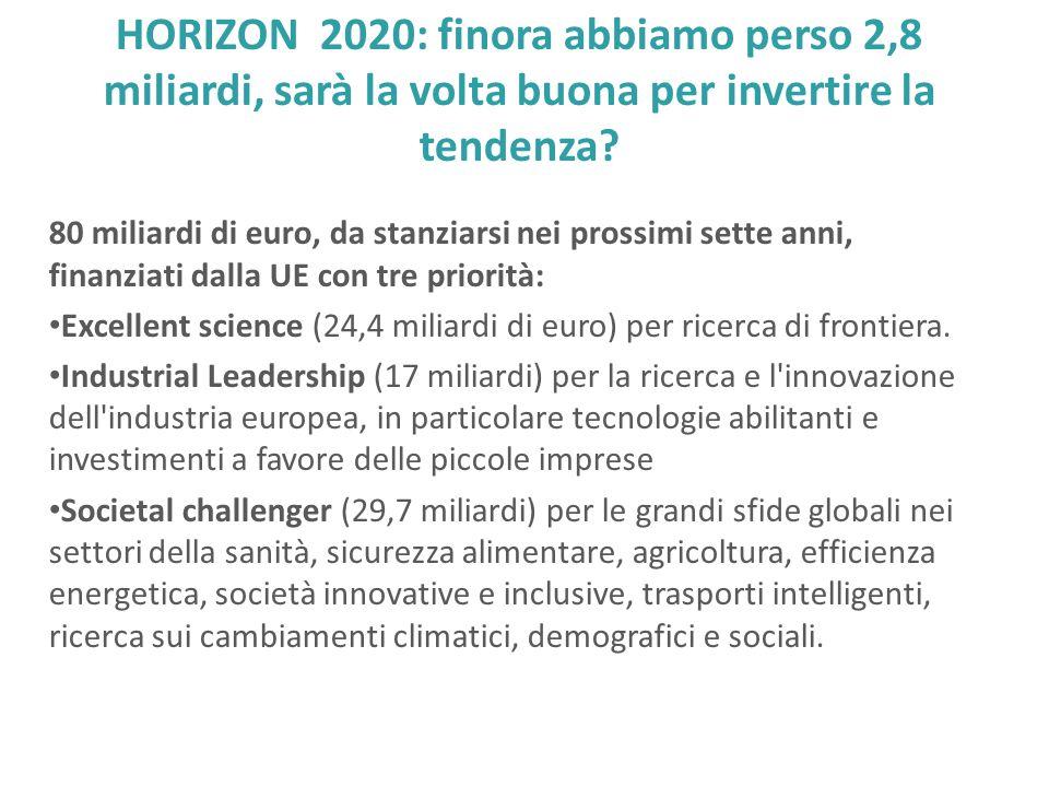HORIZON 2020: finora abbiamo perso 2,8 miliardi, sarà la volta buona per invertire la tendenza? 80 miliardi di euro, da stanziarsi nei prossimi sette