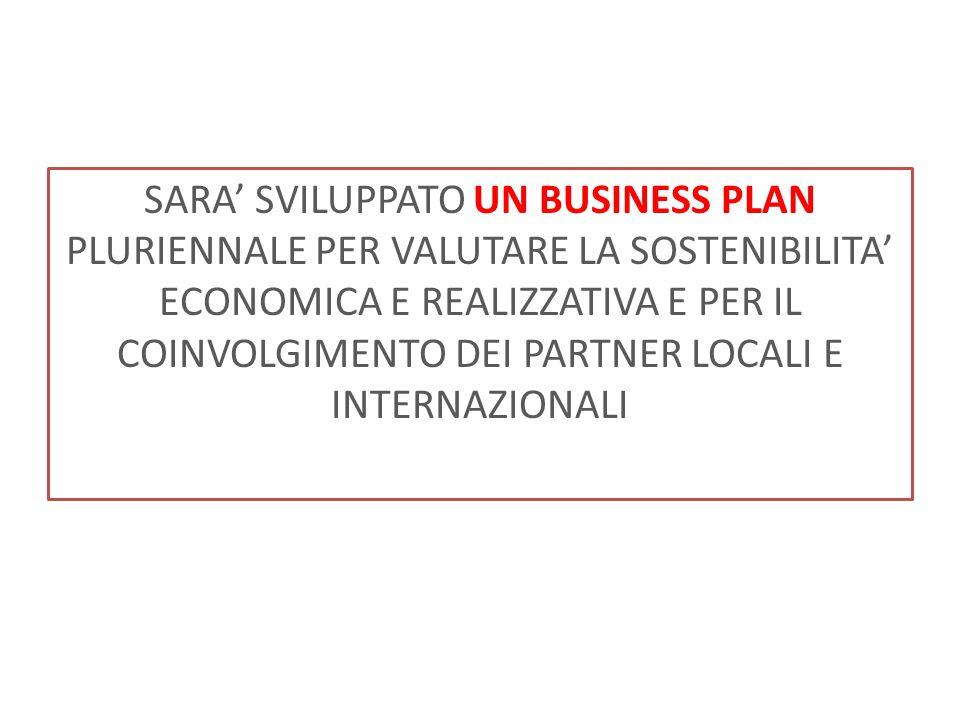 SARA' SVILUPPATO UN BUSINESS PLAN PLURIENNALE PER VALUTARE LA SOSTENIBILITA' ECONOMICA E REALIZZATIVA E PER IL COINVOLGIMENTO DEI PARTNER LOCALI E INTERNAZIONALI