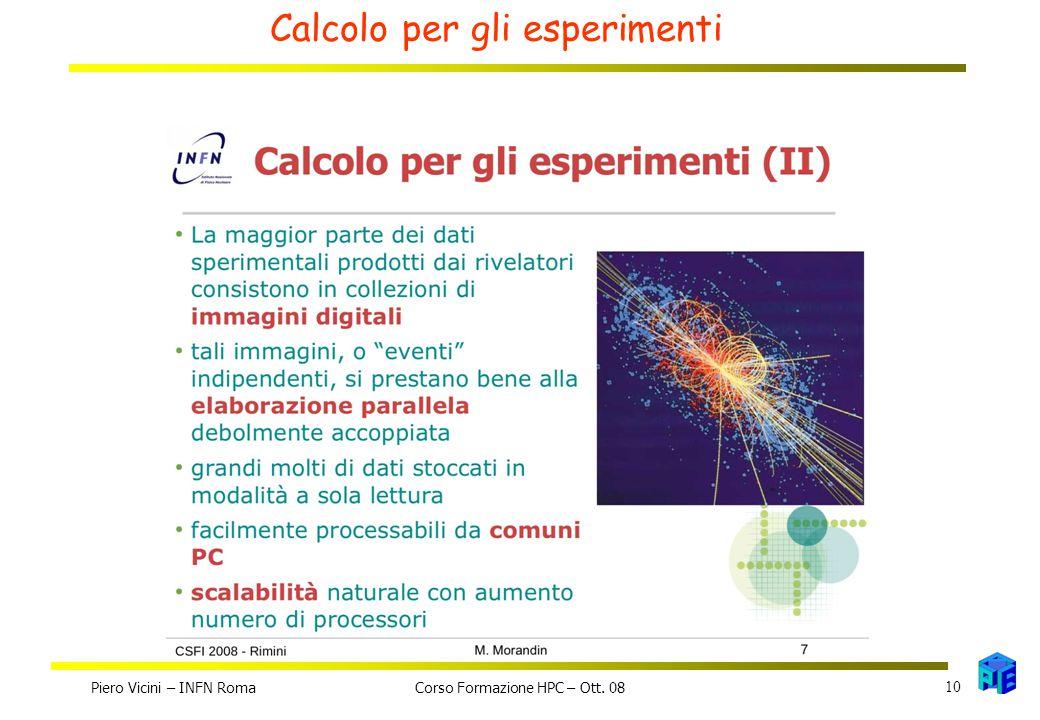 Calcolo per gli esperimenti Piero Vicini – INFN Roma 10 Corso Formazione HPC – Ott. 08