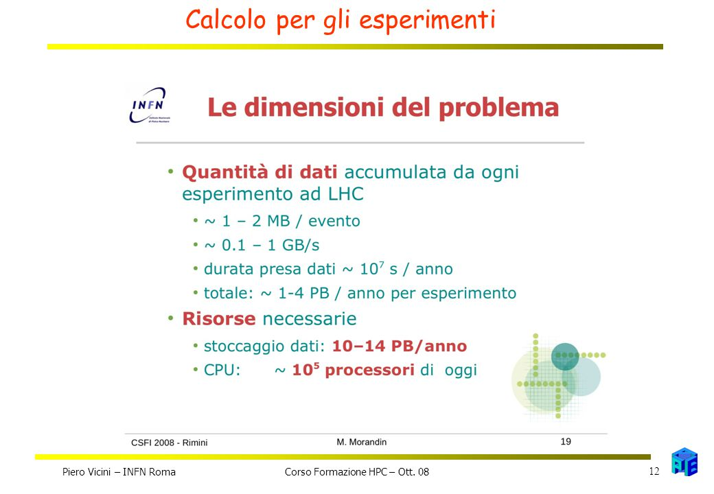 Calcolo per gli esperimenti Piero Vicini – INFN Roma 12 Corso Formazione HPC – Ott. 08