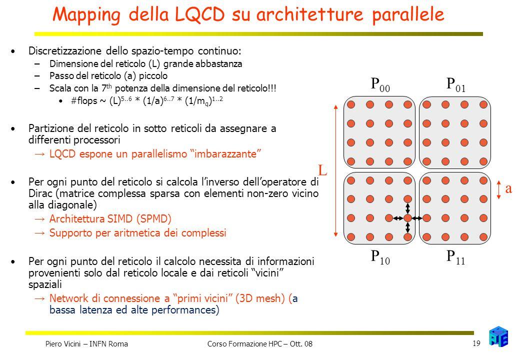 Mapping della LQCD su architetture parallele Discretizzazione dello spazio-tempo continuo: –Dimensione del reticolo (L) grande abbastanza –Passo del reticolo (a) piccolo –Scala con la 7 th potenza della dimensione del reticolo!!.