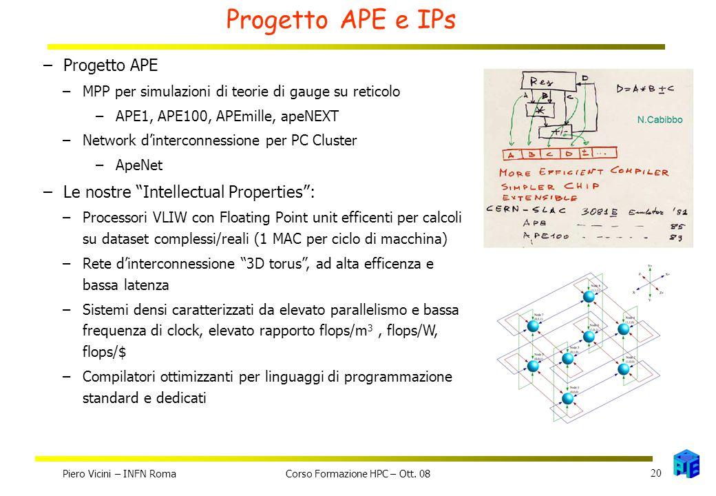 Progetto APE e IPs –Progetto APE –MPP per simulazioni di teorie di gauge su reticolo –APE1, APE100, APEmille, apeNEXT –Network d'interconnessione per PC Cluster –ApeNet –Le nostre Intellectual Properties : –Processori VLIW con Floating Point unit efficenti per calcoli su dataset complessi/reali (1 MAC per ciclo di macchina) –Rete d'interconnessione 3D torus , ad alta efficenza e bassa latenza –Sistemi densi caratterizzati da elevato parallelismo e bassa frequenza di clock, elevato rapporto flops/m 3, flops/W, flops/$ –Compilatori ottimizzanti per linguaggi di programmazione standard e dedicati Piero Vicini – INFN Roma 20 Corso Formazione HPC – Ott.