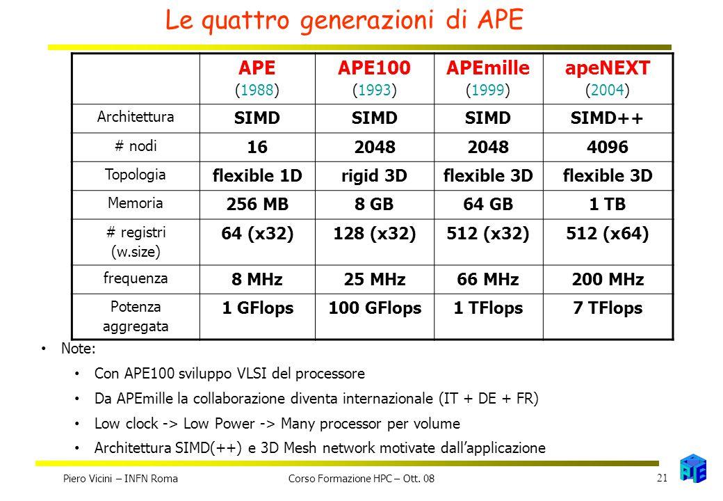 APE (1988) APE100 (1993) APEmille (1999) apeNEXT (2004) Architettura SIMD SIMD++ # nodi 162048 4096 Topologia flexible 1Drigid 3Dflexible 3D Memoria 256 MB8 GB64 GB1 TB # registri (w.size) 64 (x32)128 (x32)512 (x32)512 (x64) frequenza 8 MHz25 MHz66 MHz200 MHz Potenza aggregata 1 GFlops100 GFlops1 TFlops7 TFlops Le quattro generazioni di APE Note: Con APE100 sviluppo VLSI del processore Da APEmille la collaborazione diventa internazionale (IT + DE + FR) Low clock -> Low Power -> Many processor per volume Architettura SIMD(++) e 3D Mesh network motivate dall'applicazione Piero Vicini – INFN Roma 21 Corso Formazione HPC – Ott.