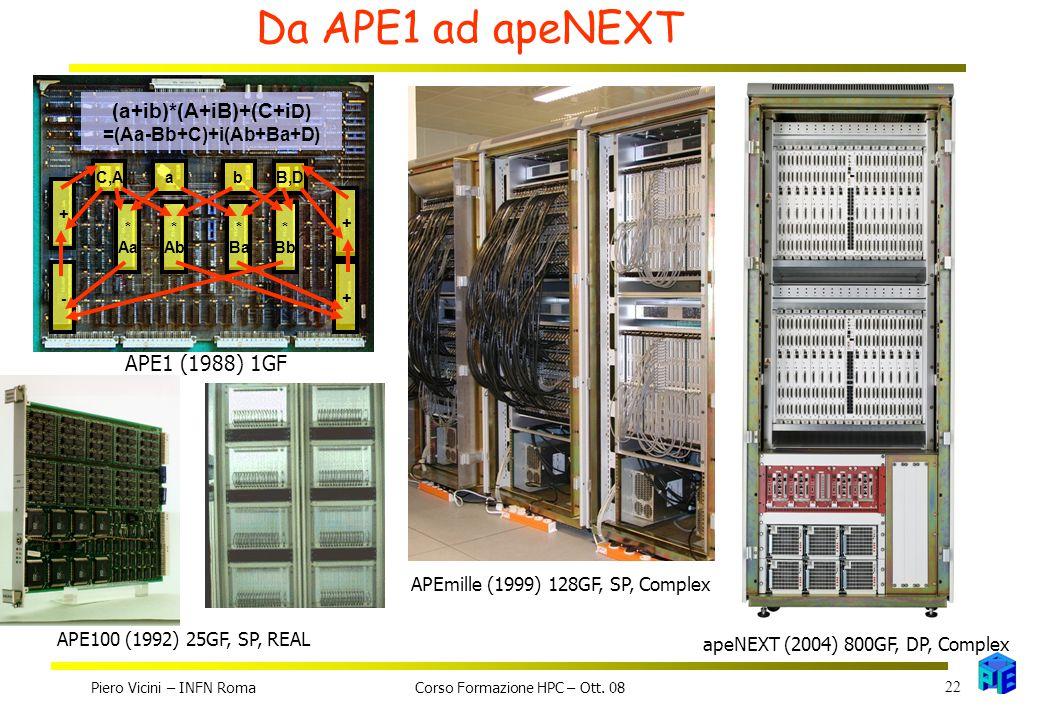 Da APE1 ad apeNEXT C,AabB,D + - * Aa * Ab * Ba * Bb + + (a+ib)*(A+iB)+(C+i D) =(Aa-Bb+C)+i(Ab+Ba+D) APE1 (1988) 1GF APE100 (1992) 25GF, SP, REAL APEmille (1999) 128GF, SP, Complex apeNEXT (2004) 800GF, DP, Complex Piero Vicini – INFN Roma 22 Corso Formazione HPC – Ott.
