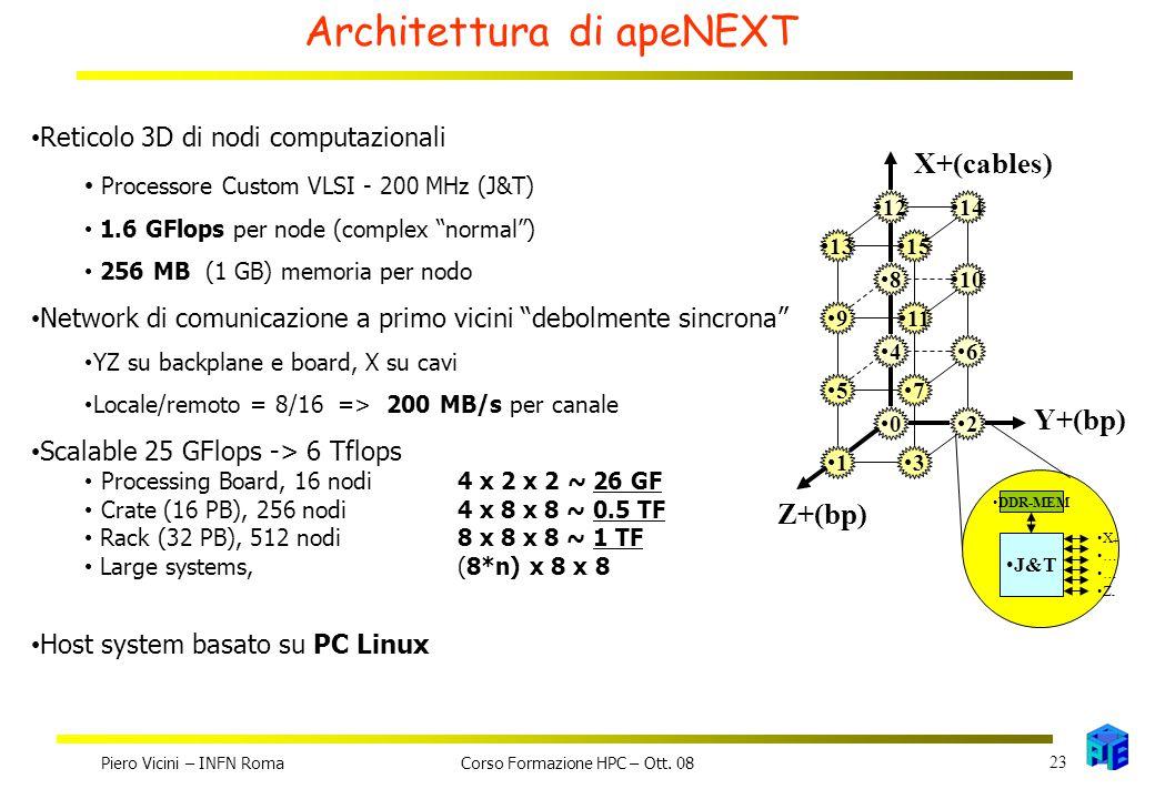 Architettura di apeNEXT Reticolo 3D di nodi computazionali Processore Custom VLSI - 200 MHz (J&T) 1.6 GFlops per node (complex normal ) 256 MB (1 GB) memoria per nodo Network di comunicazione a primo vicini debolmente sincrona YZ su backplane e board, X su cavi Locale/remoto = 8/16 => 200 MB/s per canale Scalable 25 GFlops -> 6 Tflops Processing Board, 16 nodi4 x 2 x 2 ~ 26 GF Crate (16 PB), 256 nodi 4 x 8 x 8 ~ 0.5 TF Rack (32 PB), 512 nodi8 x 8 x 8 ~ 1 TF Large systems,(8*n) x 8 x 8 Host system basato su PC Linux Z+(bp) Y+(bp) X+(cables) 02 46 810 1214 13 57 911 1315 J&T DDR-MEM X + … Z - Piero Vicini – INFN Roma 23 Corso Formazione HPC – Ott.