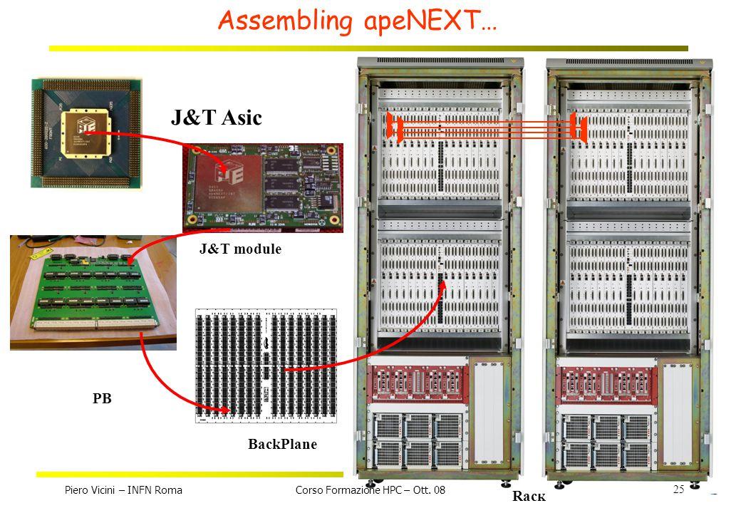 Assembling apeNEXT… J&T module PB BackPlane Rack J&T Asic Piero Vicini – INFN Roma 25 Corso Formazione HPC – Ott.