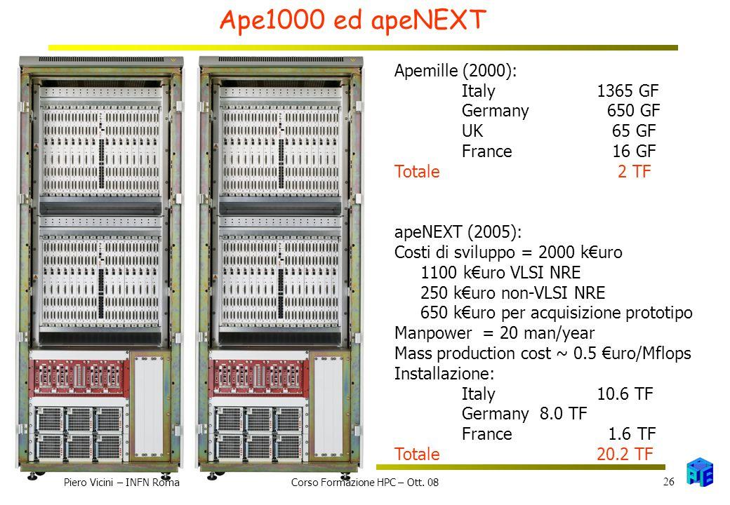 Ape1000 ed apeNEXT Apemille (2000): Italy 1365 GF Germany 650 GF UK 65 GF France 16 GF Totale 2 TF apeNEXT (2005): Costi di sviluppo = 2000 k€uro 1100 k€uro VLSI NRE 250 k€uro non-VLSI NRE 650 k€uro per acquisizione prototipo Manpower = 20 man/year Mass production cost ~ 0.5 €uro/Mflops Installazione: Italy 10.6 TF Germany 8.0 TF France 1.6 TF Totale 20.2 TF Piero Vicini – INFN Roma 26 Corso Formazione HPC – Ott.