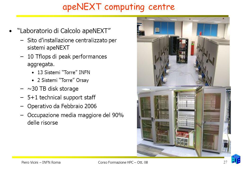 apeNEXT computing centre Laboratorio di Calcolo apeNEXT –Sito d'installazione centralizzato per sistemi apeNEXT –10 Tflops di peak performances aggregata.