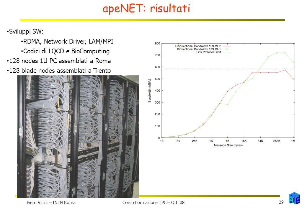 apeNET: risultati Sviluppi SW: RDMA, Network Driver, LAM/MPI Codici di LQCD e BioComputing 128 nodes 1U PC assemblati a Roma 128 blade nodes assemblati a Trento Piero Vicini – INFN Roma 29 Corso Formazione HPC – Ott.