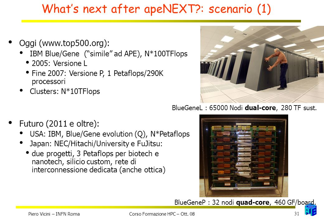 What's next after apeNEXT : scenario (1) Oggi (www.top500.org): IBM Blue/Gene ( simile ad APE), N*100TFlops 2005: Versione L Fine 2007: Versione P, 1 Petaflops/290K processori Clusters: N*10TFlops Futuro (2011 e oltre): USA: IBM, Blue/Gene evolution (Q), N*Petaflops Japan: NEC/Hitachi/University e FuJitsu: due progetti, 3 Petaflops per biotech e nanotech, silicio custom, rete di interconnessione dedicata (anche ottica) BlueGeneL : 65000 Nodi dual-core, 280 TF sust.