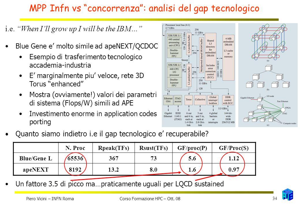 MPP Infn vs concorrenza : analisi del gap tecnologico Quanto siamo indietro i.e il gap tecnologico e' recuperabile.