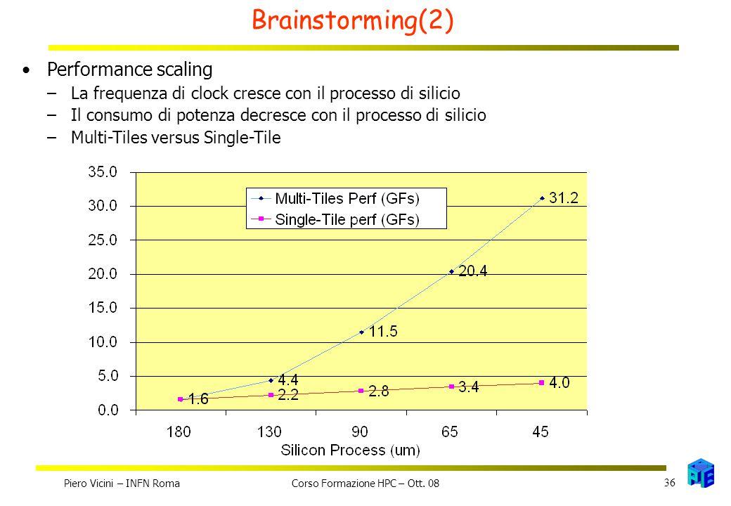 Brainstorming(2) Performance scaling –La frequenza di clock cresce con il processo di silicio –Il consumo di potenza decresce con il processo di silicio –Multi-Tiles versus Single-Tile Piero Vicini – INFN Roma 36 Corso Formazione HPC – Ott.