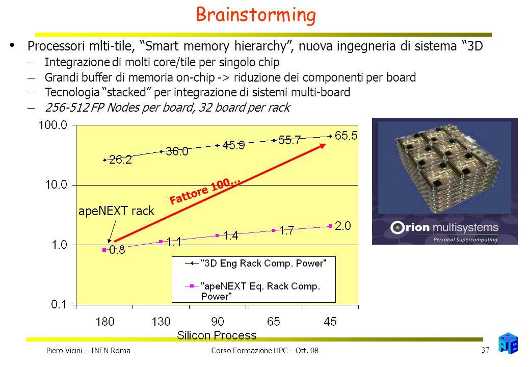 Brainstorming Processori mlti-tile, Smart memory hierarchy , nuova ingegneria di sistema 3D – Integrazione di molti core/tile per singolo chip – Grandi buffer di memoria on-chip -> riduzione dei componenti per board – Tecnologia stacked per integrazione di sistemi multi-board – 256-512 FP Nodes per board, 32 board per rack apeNEXT rack Fattore 100… Piero Vicini – INFN Roma 37 Corso Formazione HPC – Ott.