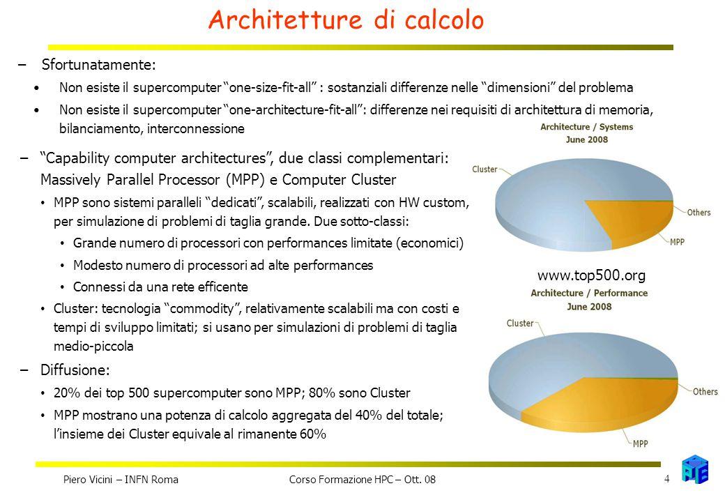 Architetture di calcolo – Capability computer architectures , due classi complementari: Massively Parallel Processor (MPP) e Computer Cluster MPP sono sistemi paralleli dedicati , scalabili, realizzati con HW custom, per simulazione di problemi di taglia grande.