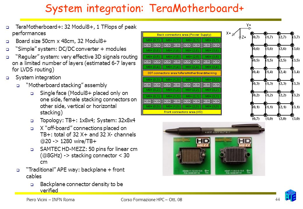 System integration: TeraMotherboard+  TeraMotherboard+: 32 Modul8+, 1 TFlops of peak performances  Board size 50cm x 48cm, 32 Modul8+  Simple system: DC/DC converter + modules  Regular system: very effective 3D signals routing on a limited number of layers (estimated 6-7 layers for LVDS routing)  System integration  Motherboard stacking assembly  Single face (Modul8+ placed only on one side, female stacking connectors on other side, vertical or horizontal stacking)  Topology: TB+: 1x8x4; System: 32x8x4  X off-board connections placed on TB+: total of 32 X+ and 32 X- channels @20 -> 1280 wire/TB+  SAMTEC HD-MEZZ: 50 pins for linear cm (@8GHz) -> stacking connector < 30 cm  Traditional APE way: backplane + front cables  Backplane connector density to be verified Piero Vicini – INFN Roma 44 Corso Formazione HPC – Ott.
