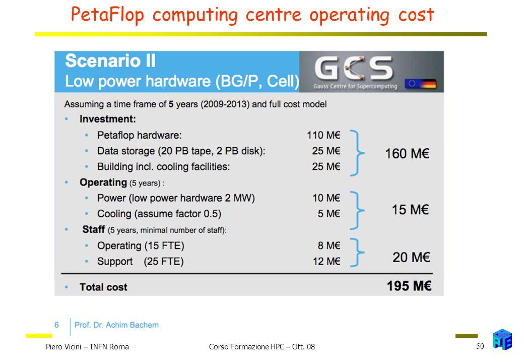 PetaFlop computing centre operating cost Piero Vicini – INFN Roma 50 Corso Formazione HPC – Ott. 08