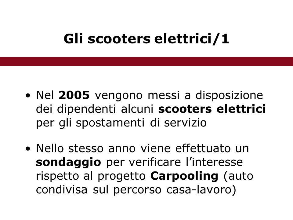 Gli scooters elettrici/1 Nel 2005 vengono messi a disposizione dei dipendenti alcuni scooters elettrici per gli spostamenti di servizio Nello stesso anno viene effettuato un sondaggio per verificare l'interesse rispetto al progetto Carpooling (auto condivisa sul percorso casa-lavoro)