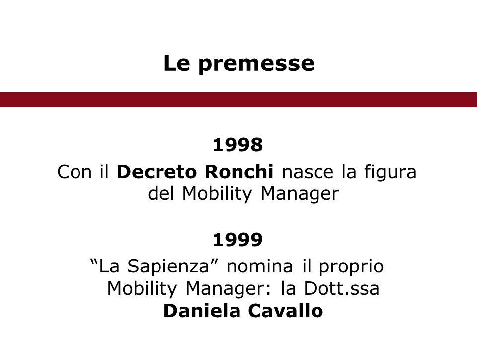 Le premesse 1998 Con il Decreto Ronchi nasce la figura del Mobility Manager 1999 La Sapienza nomina il proprio Mobility Manager: la Dott.ssa Daniela Cavallo