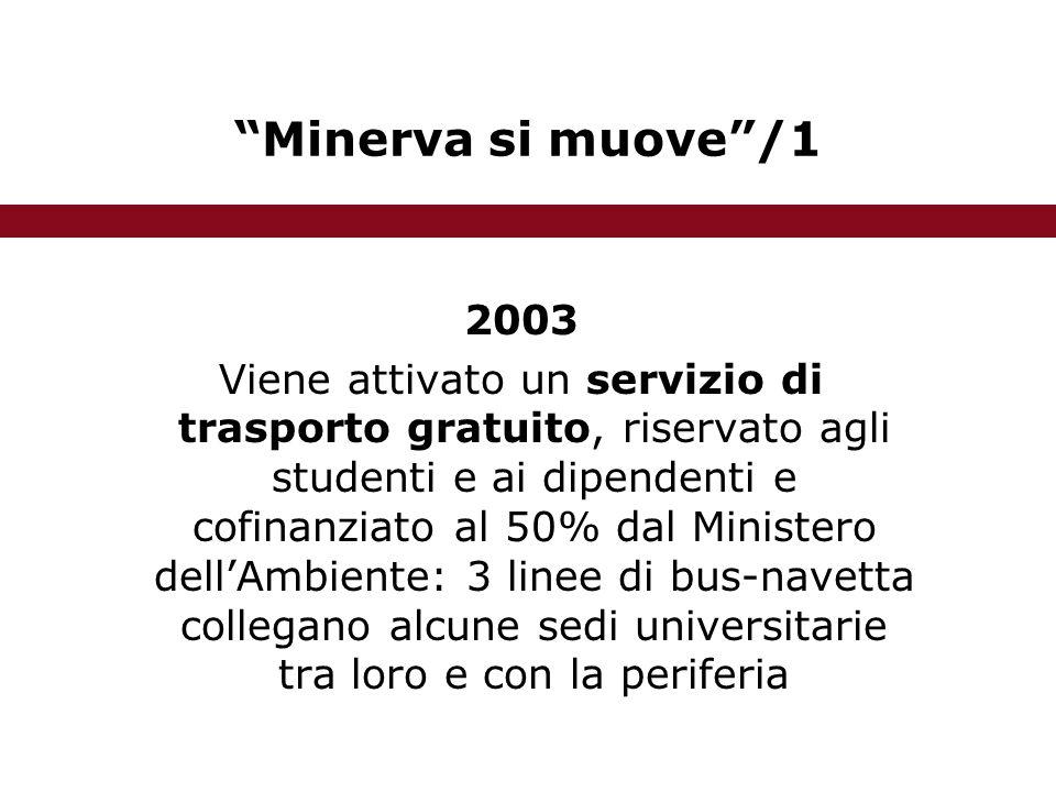 Minerva si muove /1 2003 Viene attivato un servizio di trasporto gratuito, riservato agli studenti e ai dipendenti e cofinanziato al 50% dal Ministero dell'Ambiente: 3 linee di bus-navetta collegano alcune sedi universitarie tra loro e con la periferia