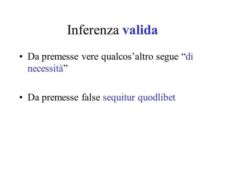 Inferenza valida Da premesse vere qualcos'altro segue di necessità Da premesse false sequitur quodlibet