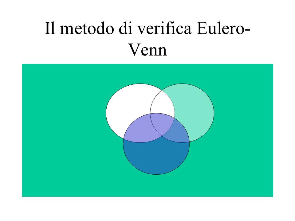 Il metodo di verifica Eulero- Venn