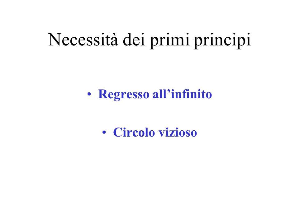 Necessità dei primi principi Regresso all'infinito Circolo vizioso