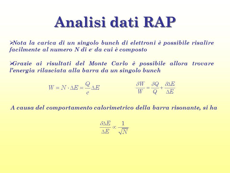 Analisi dati RAP  Nota la carica di un singolo bunch di elettroni è possibile risalire facilmente al numero N di e - da cui è composto  Grazie ai ri