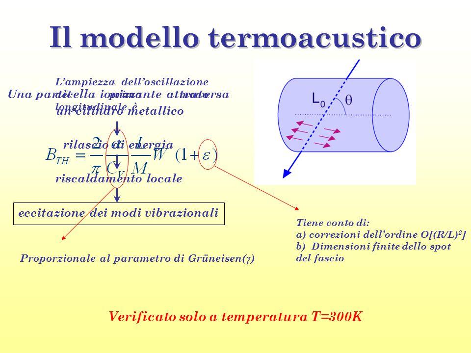Una particella ionizzante attraversa un cilindro metallico rilascio di energia riscaldamento locale eccitazione dei modi vibrazionali Il modello termo