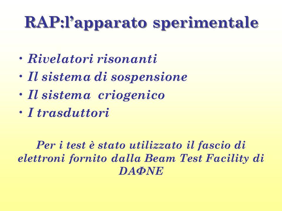 RAP:l'apparato sperimentale Rivelatori risonanti Il sistema di sospensione Il sistema criogenico I trasduttori Per i test è stato utilizzato il fascio