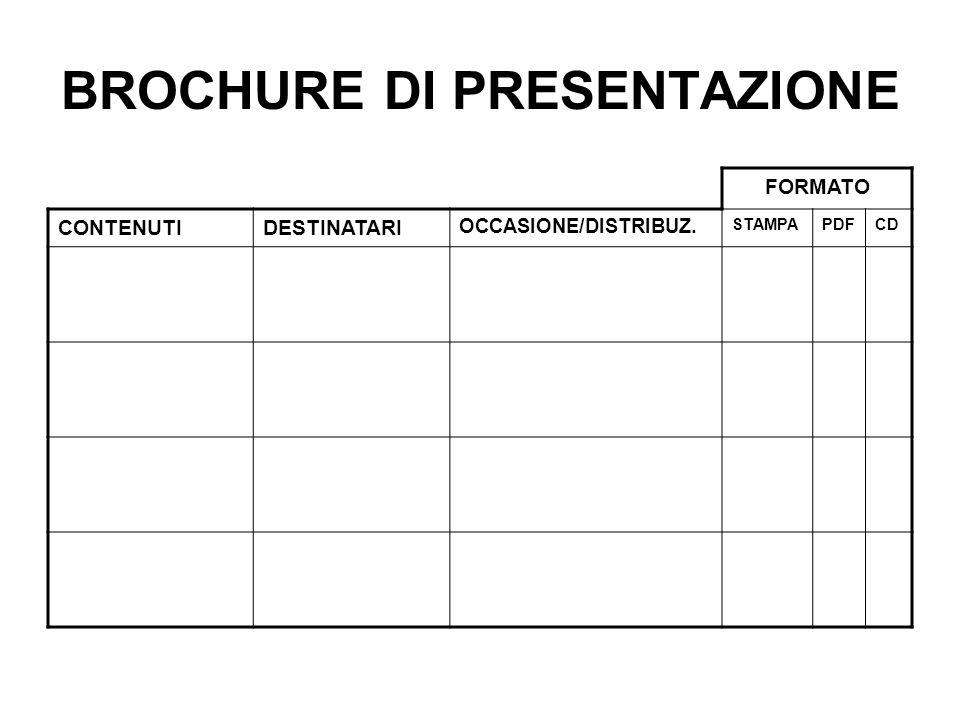 BROCHURE DI PRESENTAZIONE FORMATO CONTENUTIDESTINATARI OCCASIONE/DISTRIBUZ. STAMPAPDFCD
