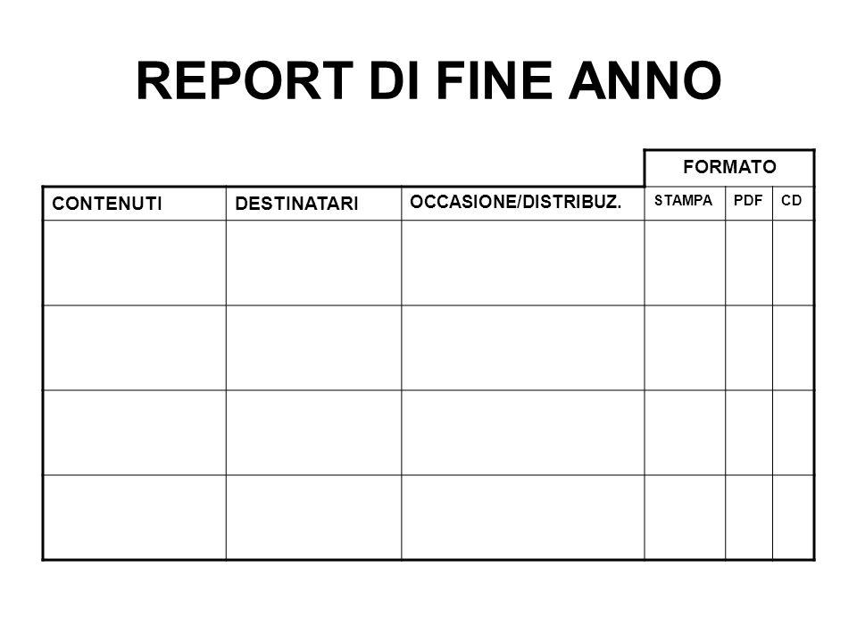 REPORT DI FINE ANNO FORMATO CONTENUTIDESTINATARI OCCASIONE/DISTRIBUZ. STAMPAPDFCD