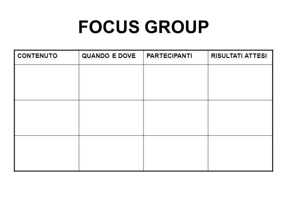 FOCUS GROUP CONTENUTOQUANDO E DOVEPARTECIPANTIRISULTATI ATTESI