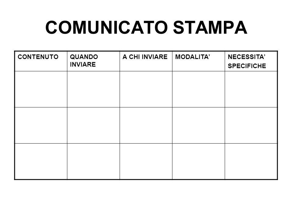 COMUNICATO STAMPA CONTENUTOQUANDO INVIARE A CHI INVIAREMODALITA'NECESSITA' SPECIFICHE