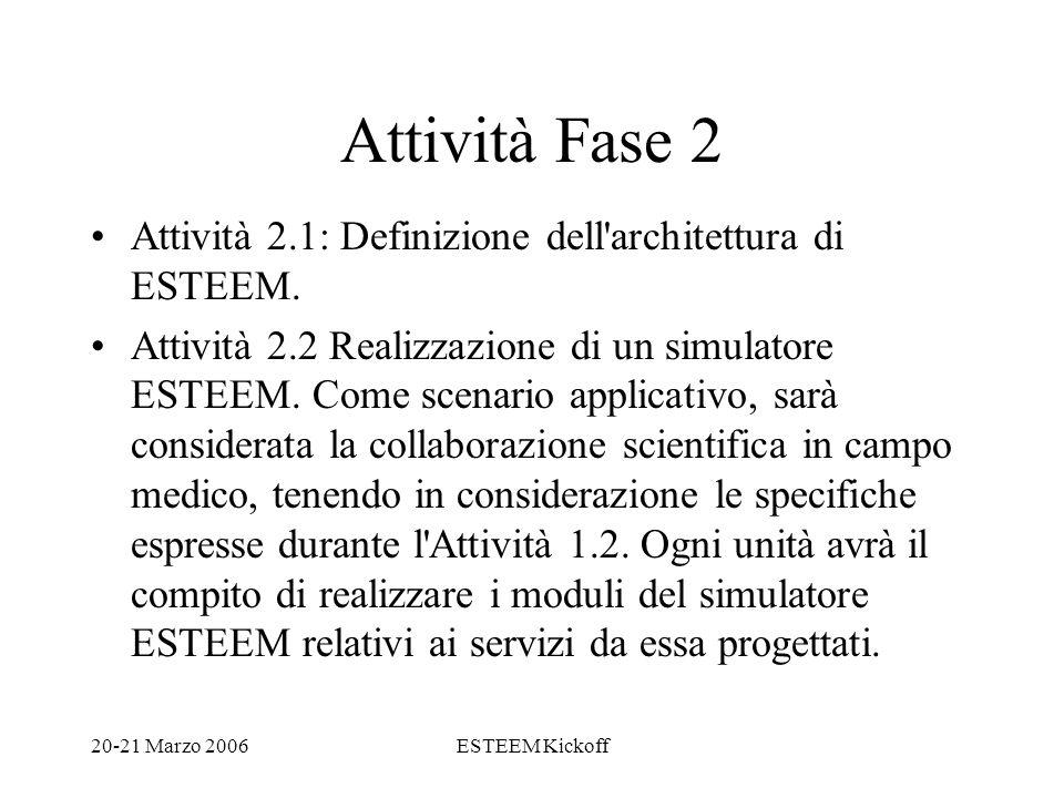 20-21 Marzo 2006ESTEEM Kickoff Attività Fase 2 Attività 2.1: Definizione dell architettura di ESTEEM.
