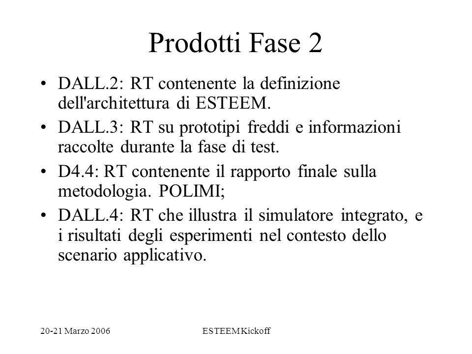 20-21 Marzo 2006ESTEEM Kickoff Prodotti Fase 2 DALL.2: RT contenente la definizione dell architettura di ESTEEM.