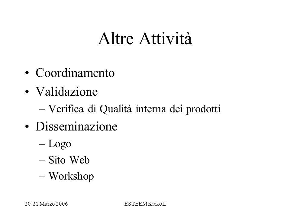 20-21 Marzo 2006ESTEEM Kickoff Altre Attività Coordinamento Validazione –Verifica di Qualità interna dei prodotti Disseminazione –Logo –Sito Web –Workshop