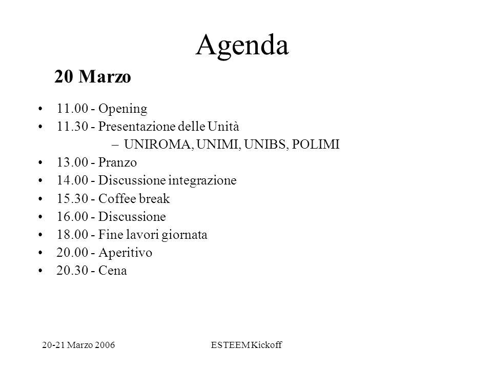 20-21 Marzo 2006ESTEEM Kickoff Agenda 11.00 - Opening 11.30 - Presentazione delle Unità –UNIROMA, UNIMI, UNIBS, POLIMI 13.00 - Pranzo 14.00 - Discussione integrazione 15.30 - Coffee break 16.00 - Discussione 18.00 - Fine lavori giornata 20.00 - Aperitivo 20.30 - Cena 20 Marzo