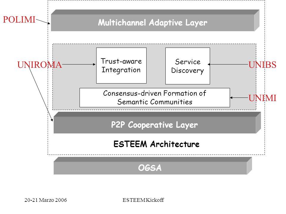 20-21 Marzo 2006ESTEEM Kickoff OGSA Service Discovery ESTEEM Architecture Trust-aware Integration P2P Cooperative Layer Multichannel Adaptive Layer Consensus-driven Formation of Semantic Communities UNIMI UNIROMAUNIBS POLIMI