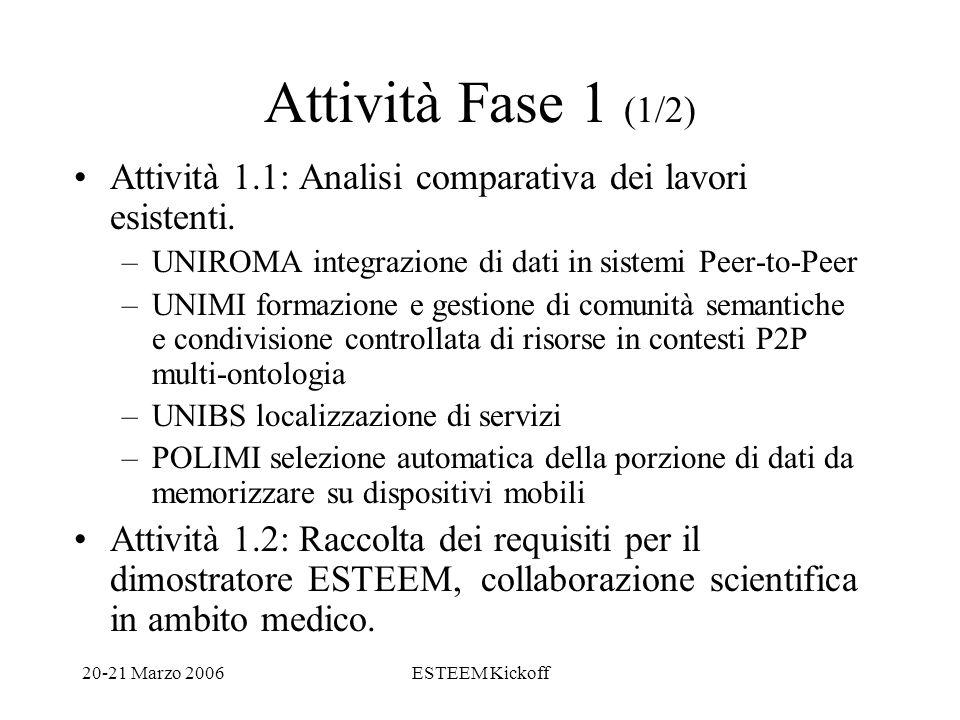 20-21 Marzo 2006ESTEEM Kickoff Attività Fase 1 (1/2) Attività 1.1: Analisi comparativa dei lavori esistenti.