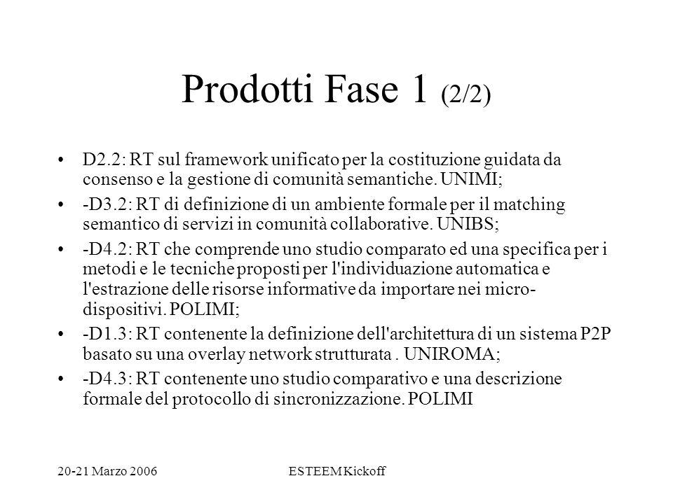 20-21 Marzo 2006ESTEEM Kickoff Prodotti Fase 1 (2/2) D2.2: RT sul framework unificato per la costituzione guidata da consenso e la gestione di comunità semantiche.