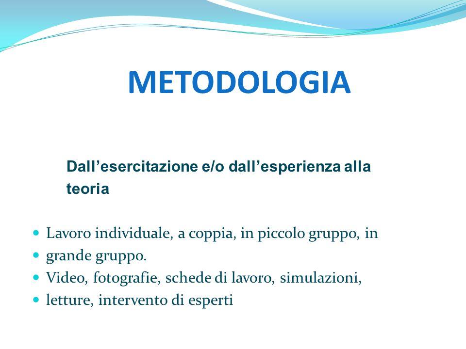 METODOLOGIA Dall'esercitazione e/o dall'esperienza alla teoria Lavoro individuale, a coppia, in piccolo gruppo, in grande gruppo. Video, fotografie, s