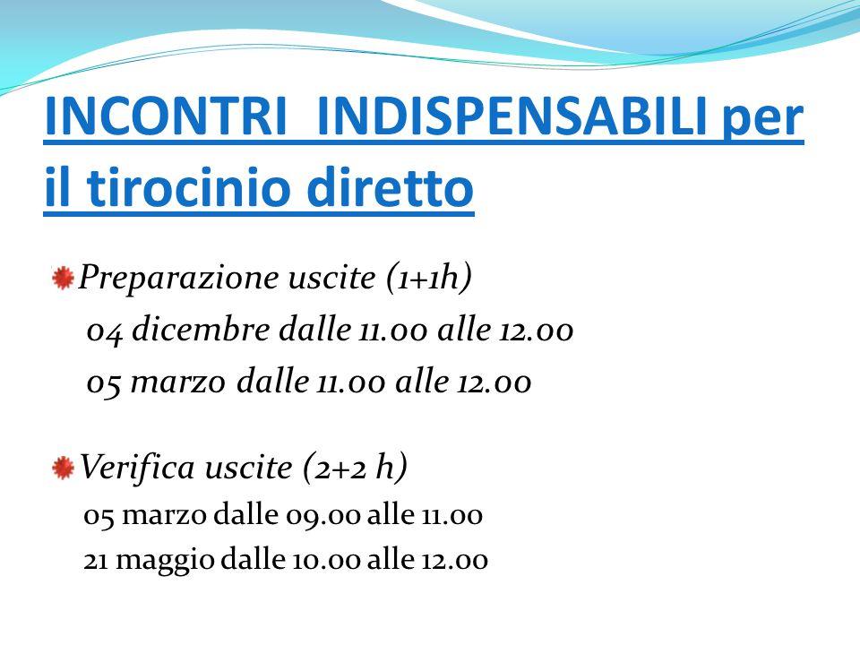 INCONTRI INDISPENSABILI per il tirocinio diretto Preparazione uscite (1+1h) 04 dicembre dalle 11.00 alle 12.00 05 marzo dalle 11.00 alle 12.00 Verific