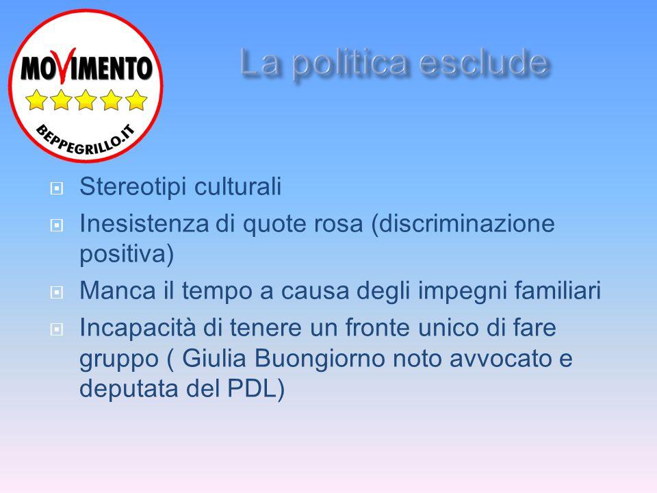  Stereotipi culturali  Inesistenza di quote rosa (discriminazione positiva)  Manca il tempo a causa degli impegni familiari  Incapacità di tenere un fronte unico di fare gruppo ( Giulia Buongiorno noto avvocato e deputata del PDL)