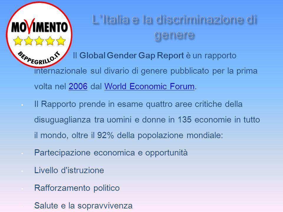 Il Global Gender Gap Report è un rapporto internazionale sul divario di genere pubblicato per la prima volta nel 2006 dal World Economic Forum.2006Wor