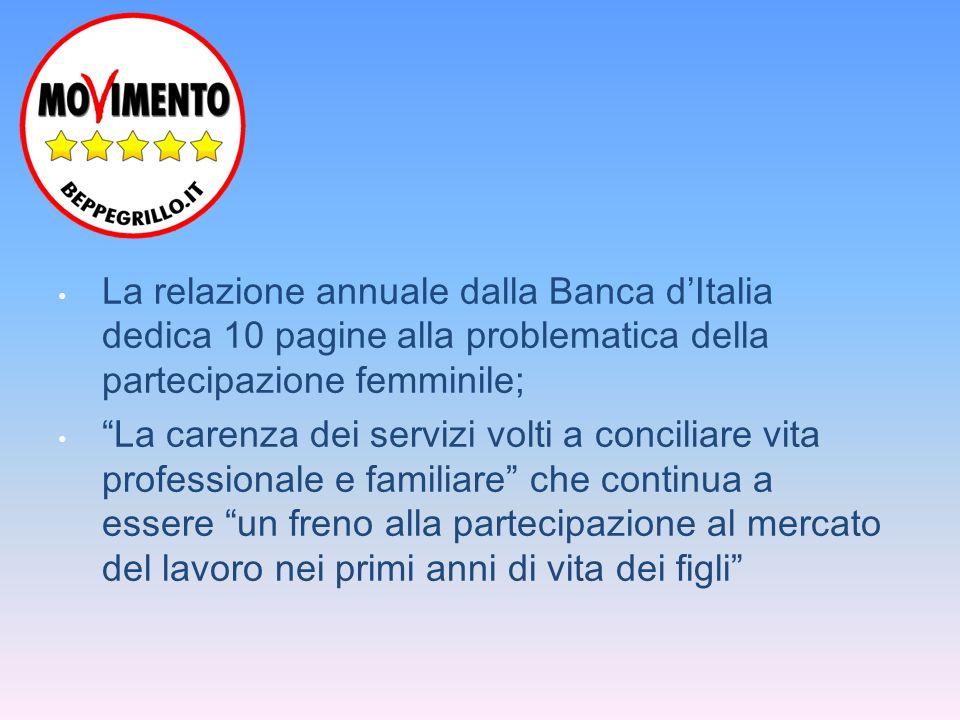 """La relazione annuale dalla Banca d'Italia dedica 10 pagine alla problematica della partecipazione femminile; """"La carenza dei servizi volti a conciliar"""