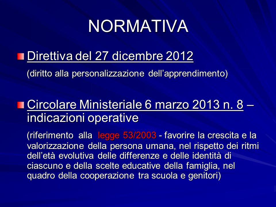 NORMATIVA Direttiva del 27 dicembre 2012 (diritto alla personalizzazione dell'apprendimento) (diritto alla personalizzazione dell'apprendimento) Circo