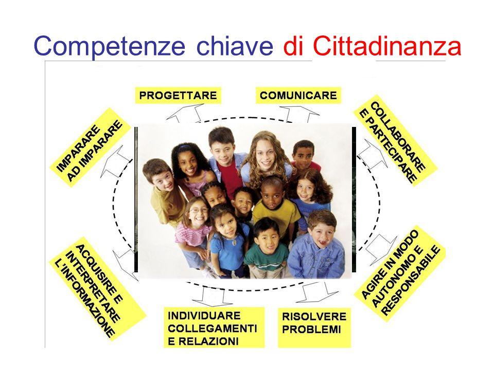 Tratta dal CONVEGNO LEGAMI Genitori e Genitorialità – Prov Bergamo C come …