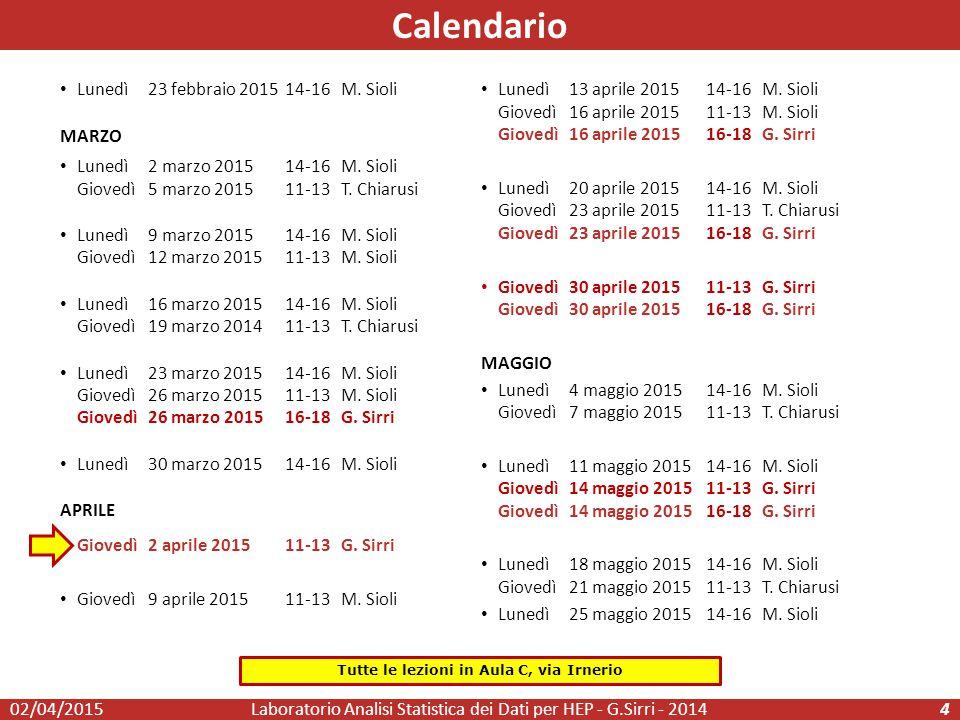Calendario Laboratorio Analisi Statistica dei Dati per HEP - G.Sirri - 20144 Lunedì 23 febbraio 201514-16M.