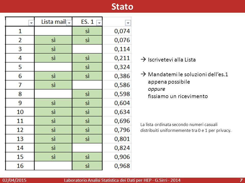 Laboratorio Analisi Statistica dei Dati per HEP - G.Sirri - 20147 Stato  Iscrivetevi alla Lista  Mandatemi le soluzioni dell'es.1 appena possibile oppure fissiamo un ricevimento La lista ordinata secondo numeri casuali distribuiti uniformemente tra 0 e 1 per privacy.